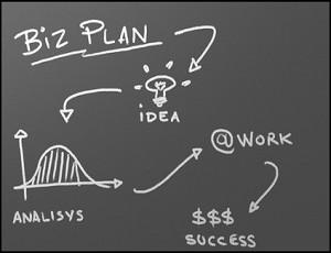 Как составить бизнес план малого бизнеса